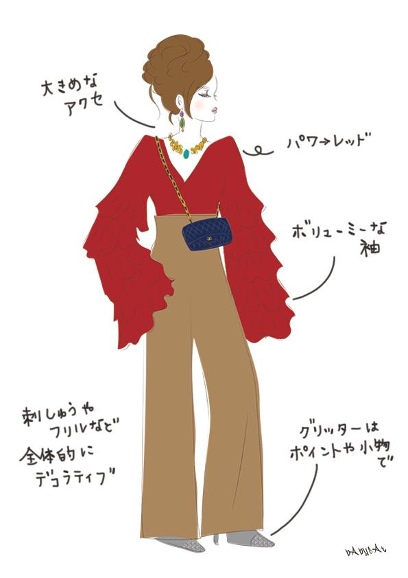 2017秋冬ファッション/ファッションイラストレーション